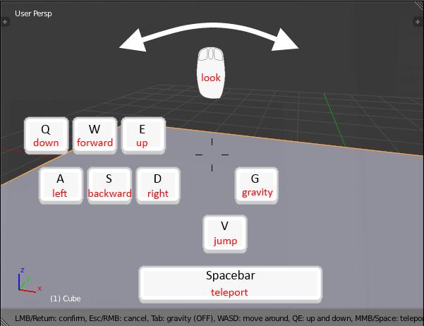 270-FPS-Walk-Navigation-Shortcuts