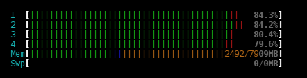 270_DepsGraph-ThreadedCPULoad