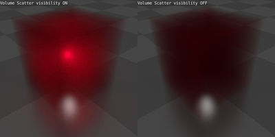 2.72-cycles_scatter_visibility