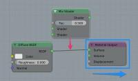 400px-Nodes_insert_offset