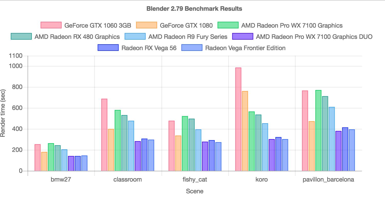 2 79 — blender org