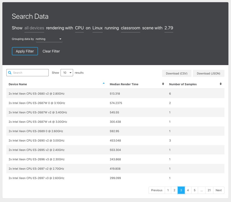 Opendata Search