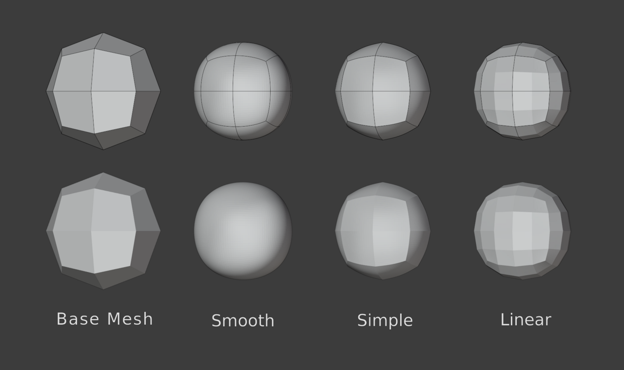 All subdivision modes available in Multires