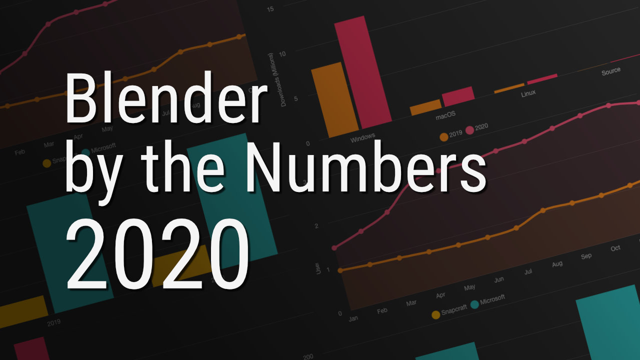 Blender by the Numbers 2020