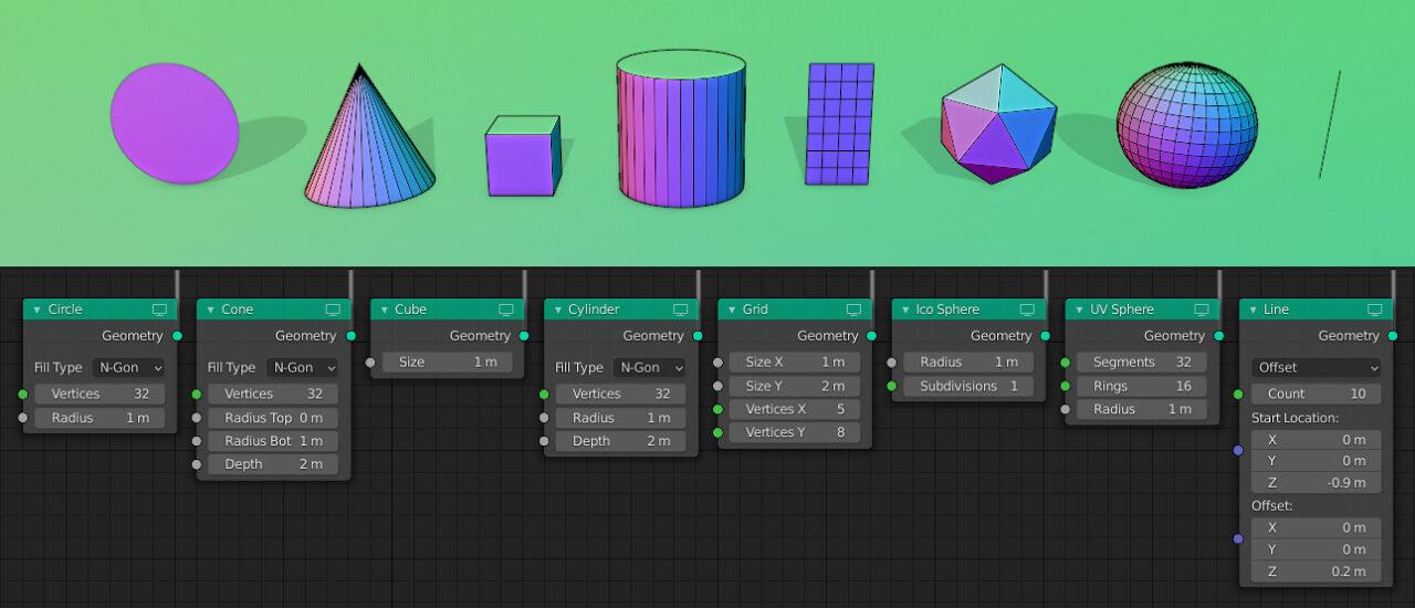 Mesh Primitives inside Geometry Nodes
